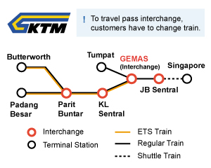 Terms & Conditions for KTM/ETS Train Ticket Booking ...